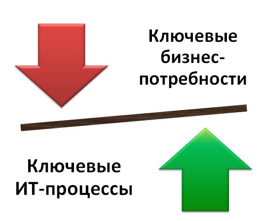 договор Sla образец - фото 11