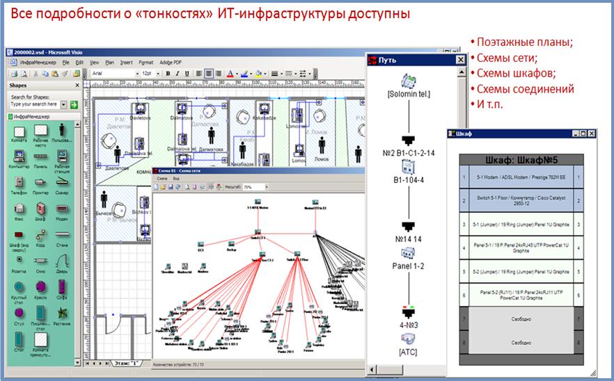 схемы сети; схемы